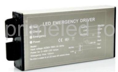 Driver Kit Urgenta Panou LED
