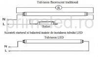 Tub LED T8 18W 120cm 6000K