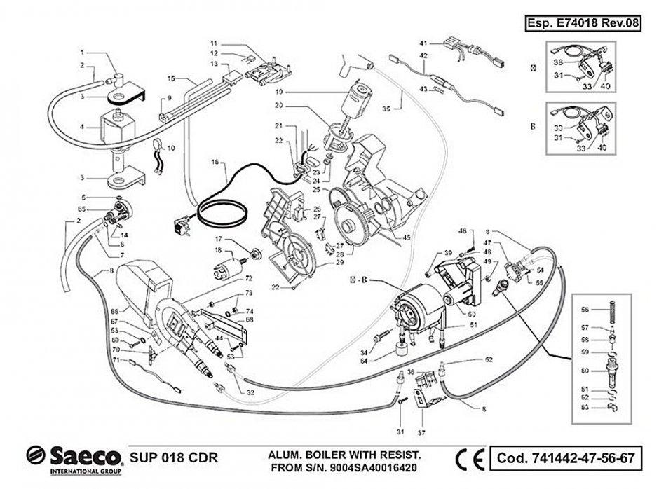 BoilerInox-Componente
