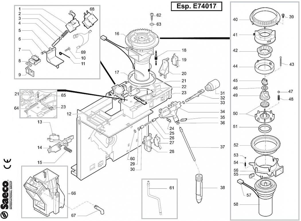 Macinator-Componente