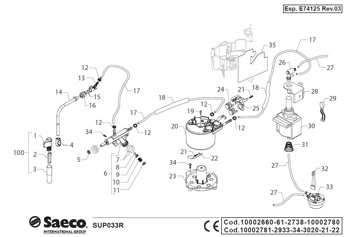 Boiler - Componente