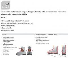 La Sportiva 3D Flex
