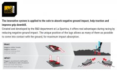 La Sportiva Impact Brake System