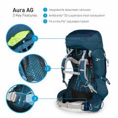 Aura AG 65 Feat