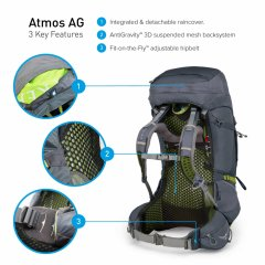 Atmos AG 50 Tech