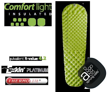 Sea to Summit Comfort Light Insulated