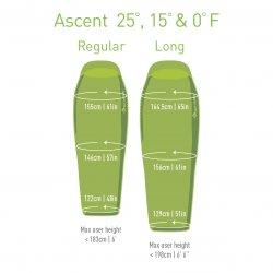 AscentMeasurementsTemp
