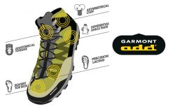 Garmont ADD Technology