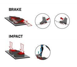 impactbrakesystem