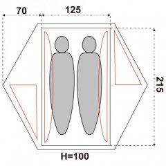 FN Veig 2 dimensiuni