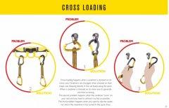 Grivel Cross Loading