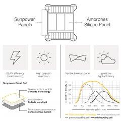 SolarpanelLEAFplusHybridGrafik