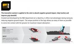 Impact Brake System