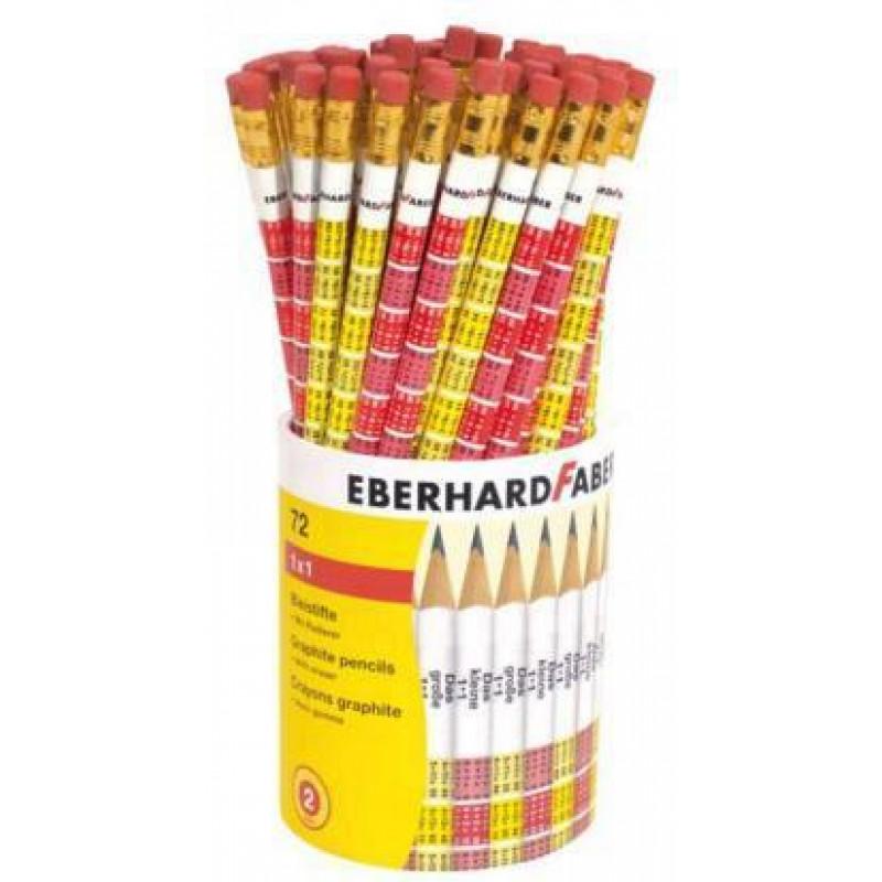 creion tabla inmultirii