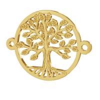 link argint 925 placat cu aur