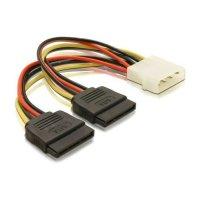 Cabluri interne