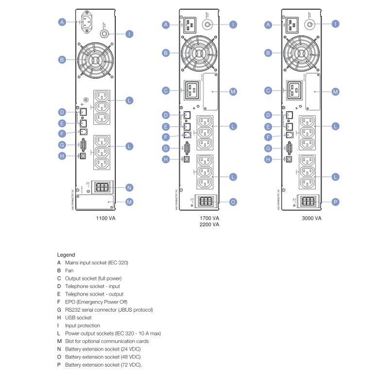UPS SOCOMEC Netys RT 2200VA (NRT-U2200), online de 2200VA si 1600W, backup 12min, alarme: pana, baterie scazuta, suprasarcina, supraincalzire, bypass si protectii: supratensiune, scurtcircuit; cu dubla conversie si iesire sinusoidala, rack, Gri