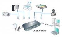 HUB USB 2.0 extern, 4x USB, alimentator priza 5V/2A, Logilink (UA0085)