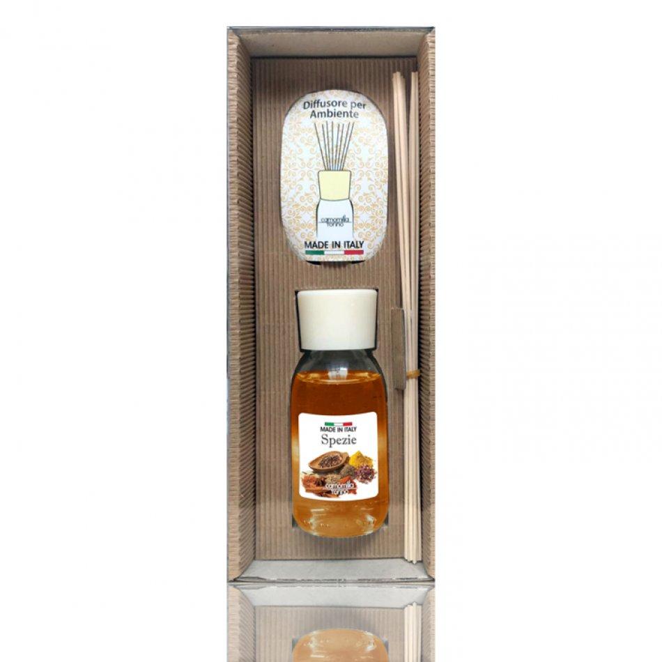 Parfum camera spices