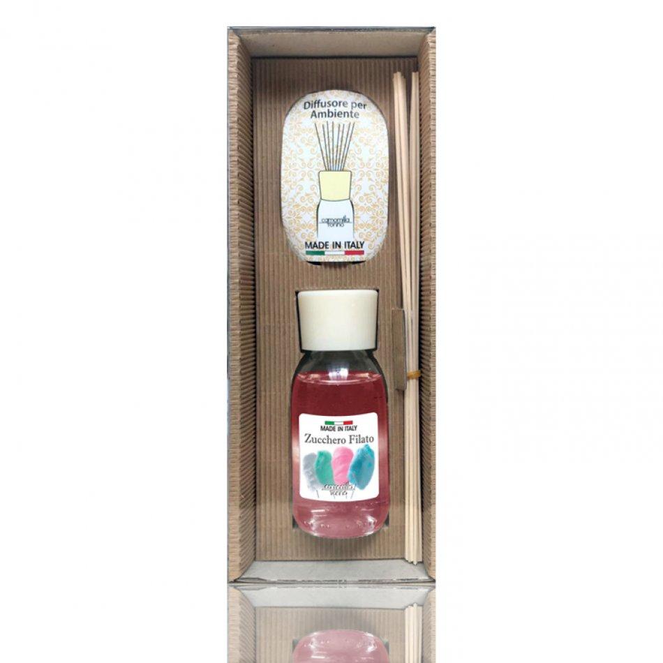 Parfum camera cotton candy