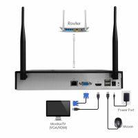 Kit supraveghere video 8 camere SriHome™ NVS001 WI-FI, 2MP Full HD 1080p, rezistent la apa, inreigstrare video/audio, hotspot, NVR, functie repeator, night vision